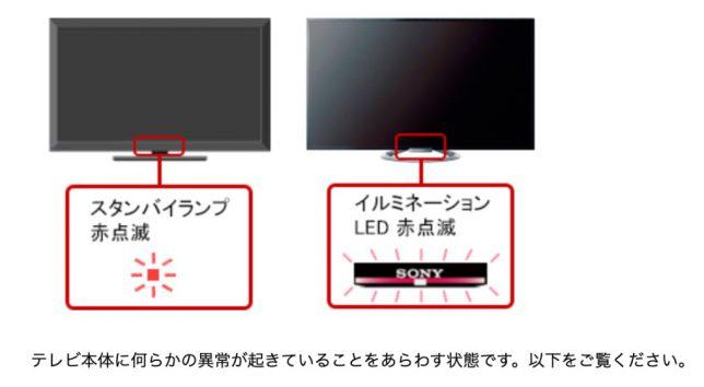 SONYのテレビ KDL-40W600Bが赤点滅
