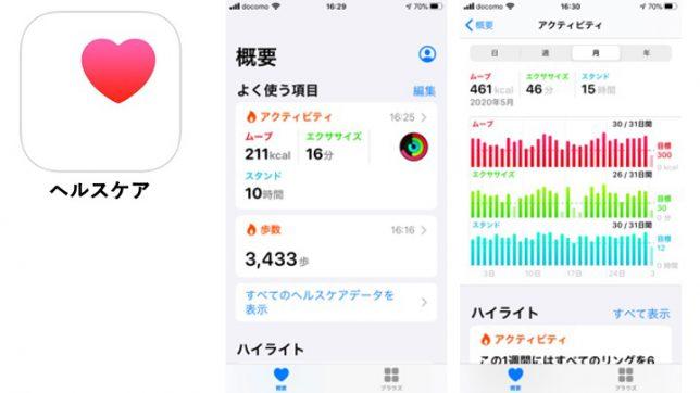 iOSのアプリのヘルスケアの説明