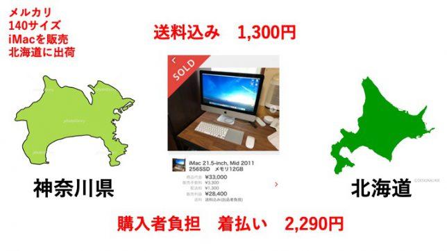メルカリの神奈川から北海道の送料比較