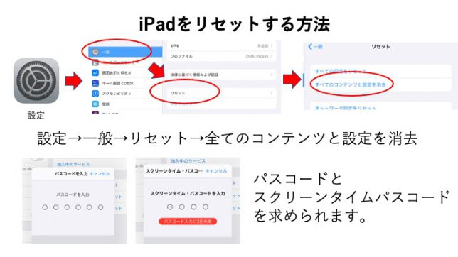 iPad Proのリセット方法
